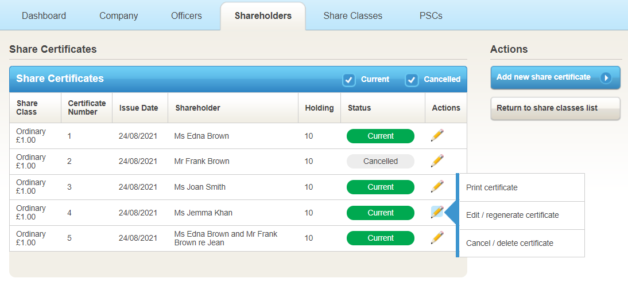 Share certificates list