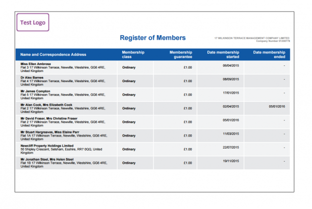 Register of Guarantee Members