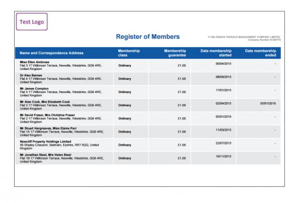 Register of Guarantee Members