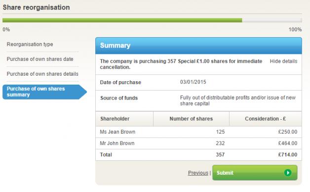Buy stock options uk