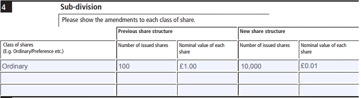 Share split - how a company can subdivide shares