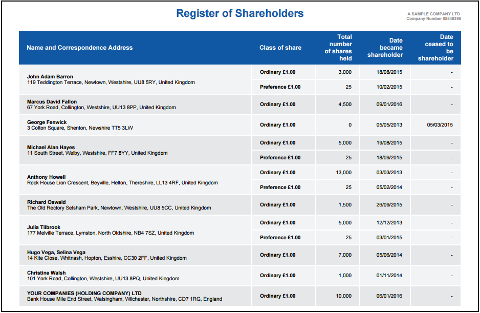 sample register of shareholders members register
