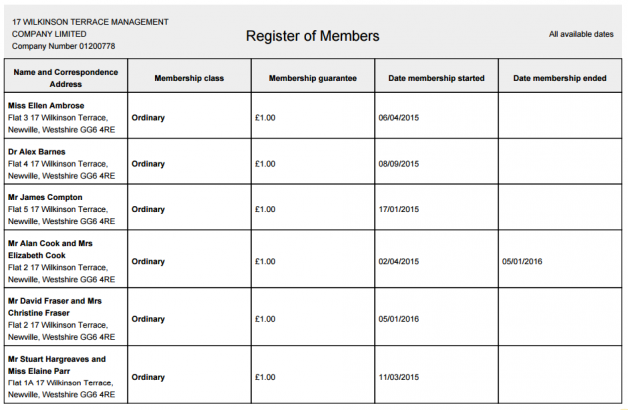 shareholding certificate template - membership certificate for company limited by guarantee