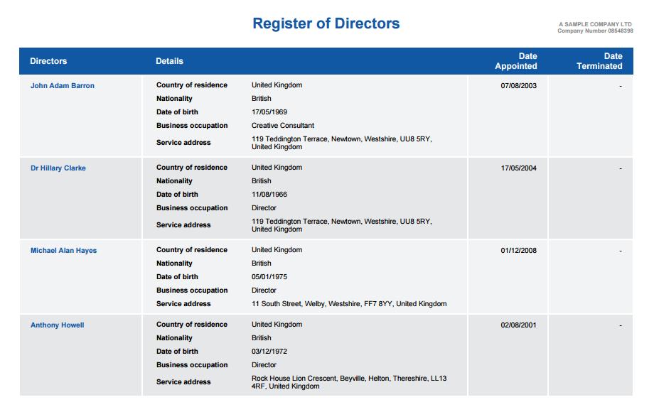 Register of Directors
