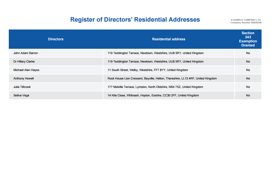 Register of Directors' Residential Addresses