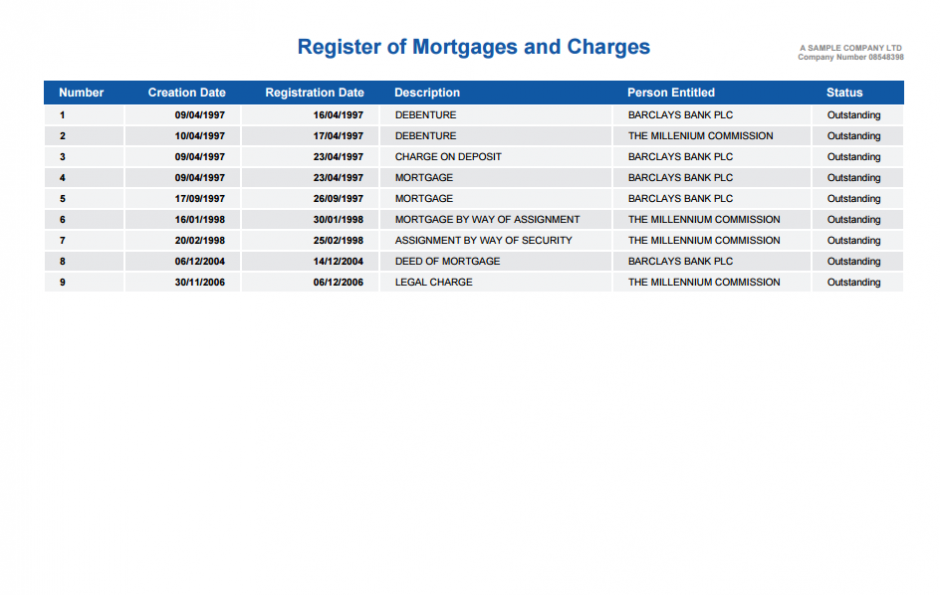 Register of Mortgages and Charges