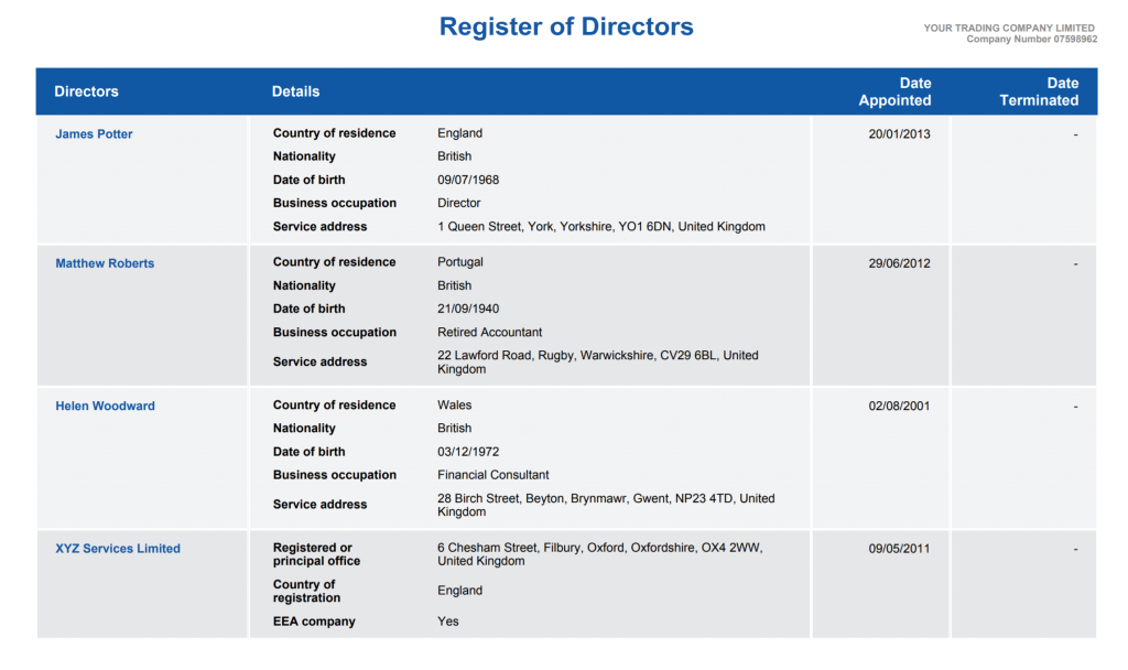 What is a company\'s register of directors? - Inform Direct