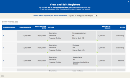 Mortgages and charges register
