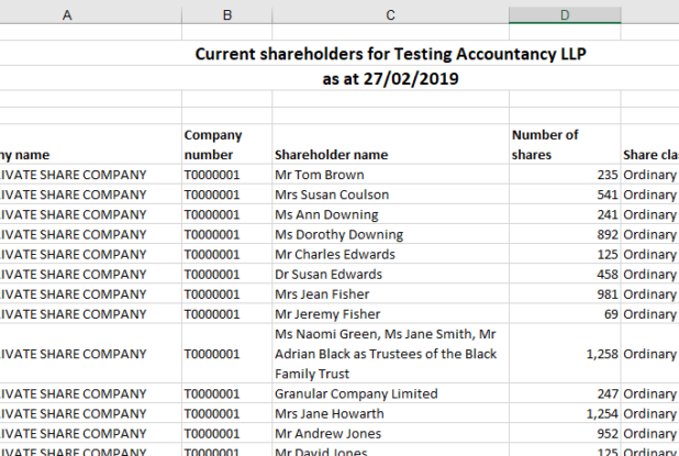 Current shareholders report