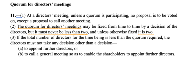 Quorum for directors' meetings