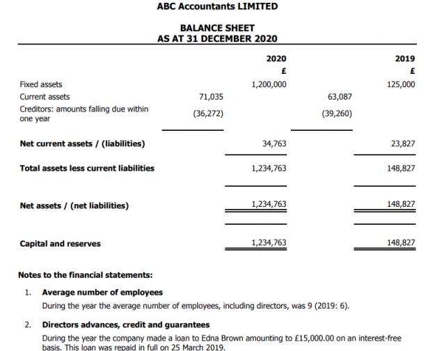 accounts balance sheet