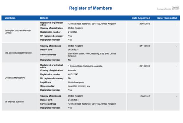 Register of LLP members
